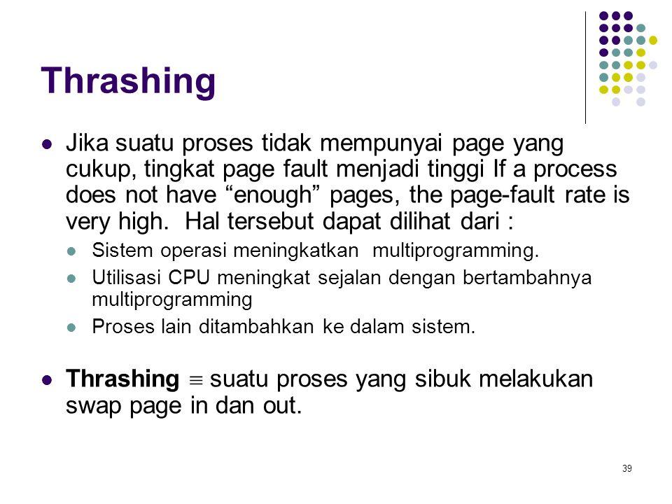 Thrashing