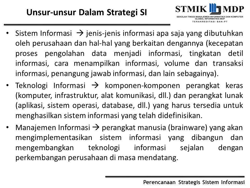 Unsur-unsur Dalam Strategi SI