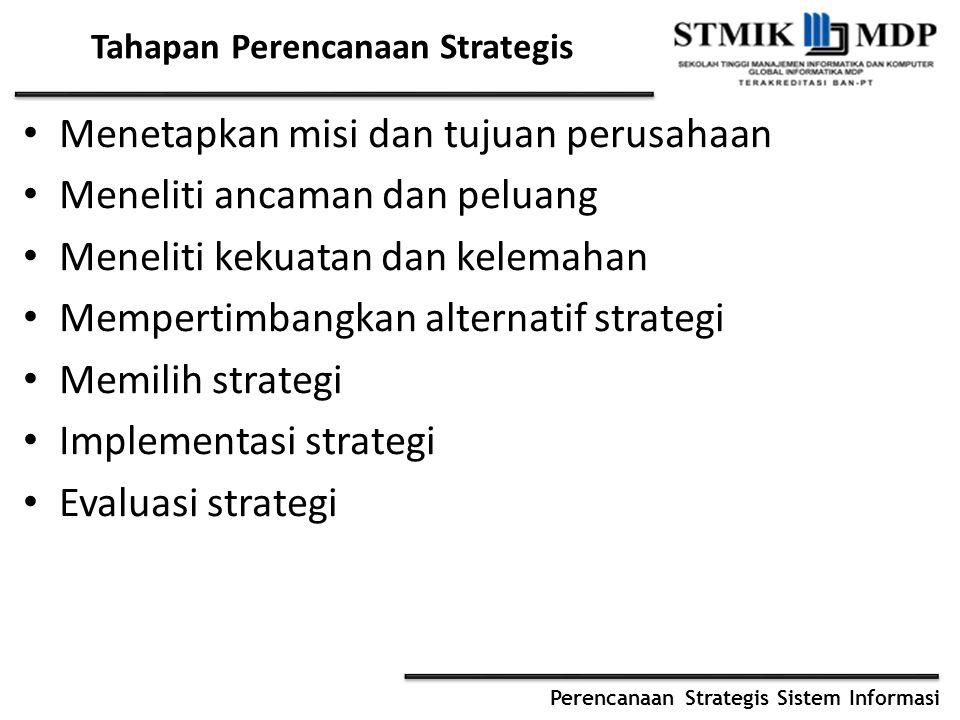 Tahapan Perencanaan Strategis