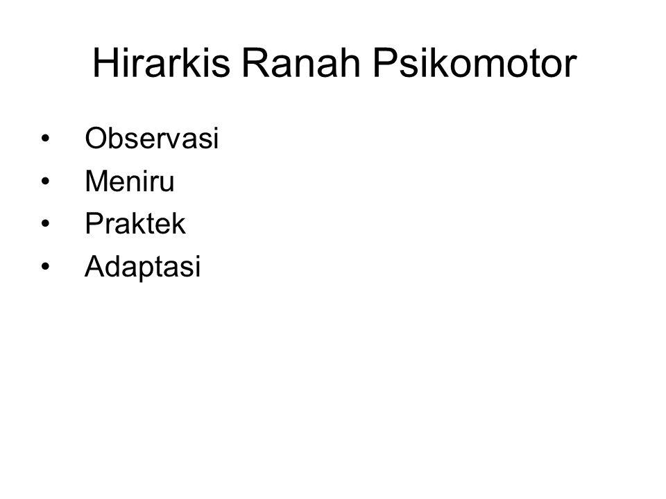 Hirarkis Ranah Psikomotor