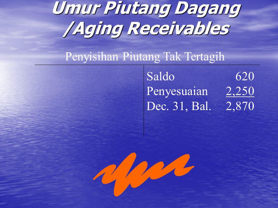 Umur Piutang Dagang /Aging Receivables