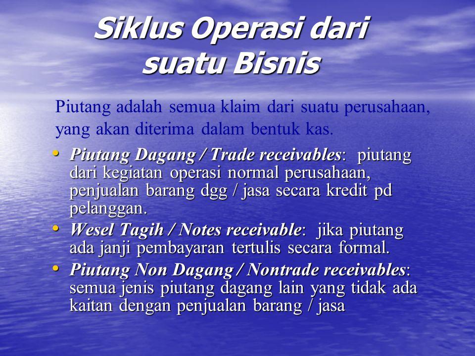Siklus Operasi dari suatu Bisnis