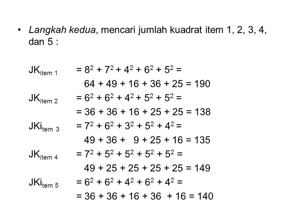 Langkah kedua, mencari jumlah kuadrat item 1, 2, 3, 4, dan 5 :