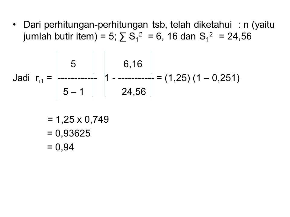 Dari perhitungan-perhitungan tsb, telah diketahui : n (yaitu jumlah butir item) = 5; ∑ S12 = 6, 16 dan S12 = 24,56