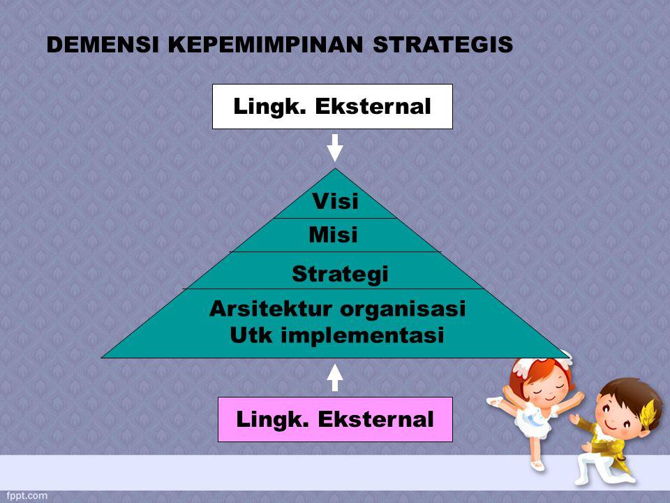 Arsitektur organisasi