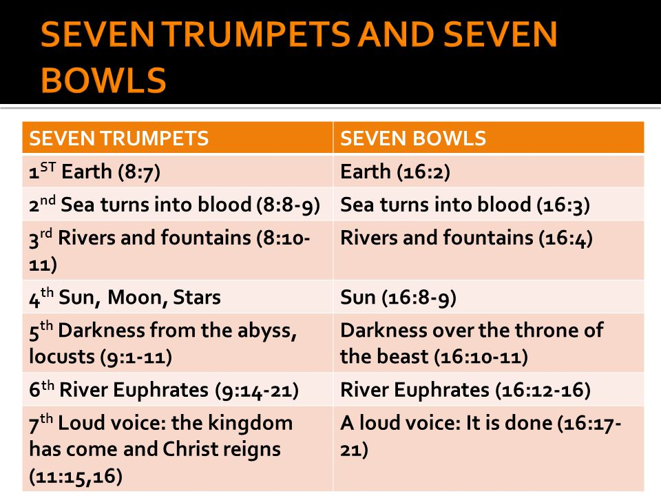 SEVEN TRUMPETS AND SEVEN BOWLS