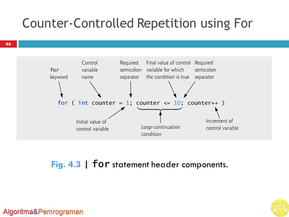 Counter-Controlled Repetition using For