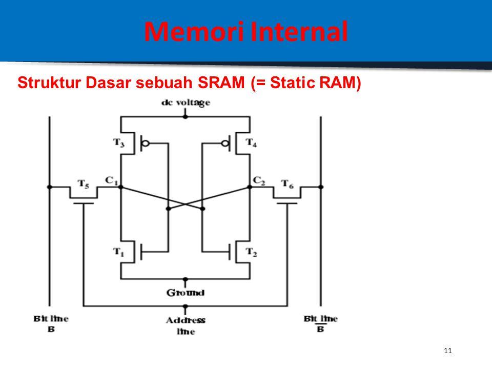 Memori Internal Struktur Dasar sebuah SRAM (= Static RAM) 11