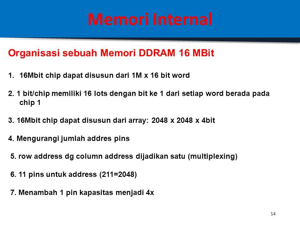 Memori Internal Organisasi sebuah Memori DDRAM 16 MBit