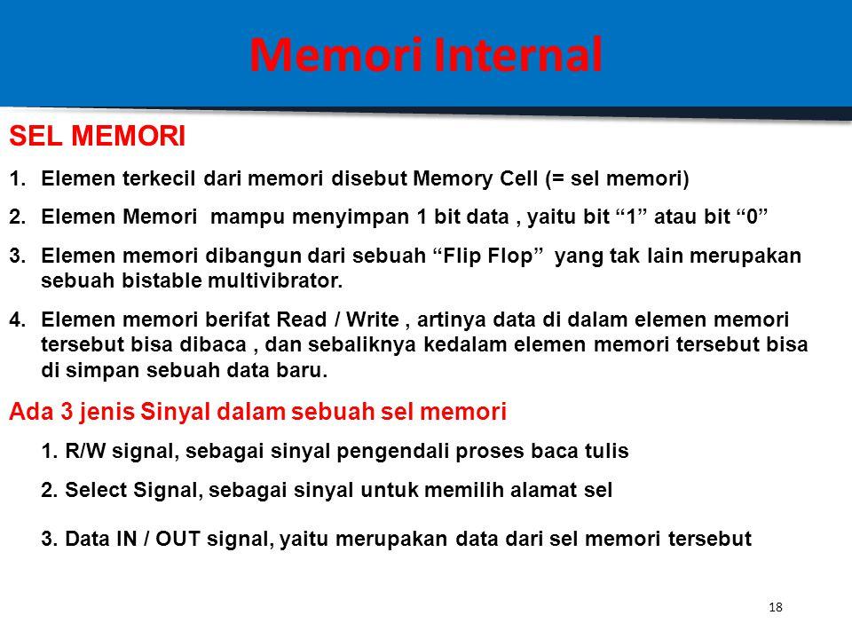 Memori Internal SEL MEMORI Ada 3 jenis Sinyal dalam sebuah sel memori