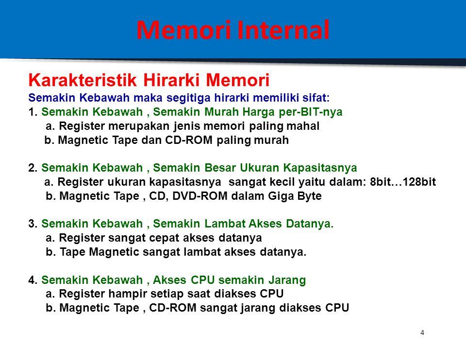 Memori Internal Karakteristik Hirarki Memori