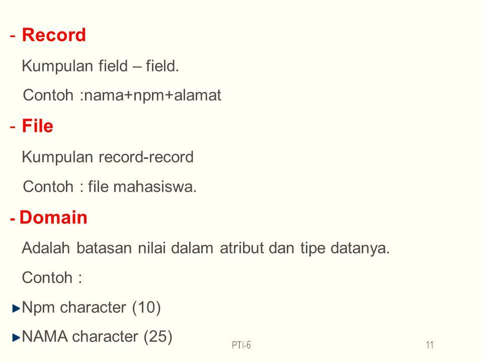 Record File Kumpulan field – field. Contoh :nama+npm+alamat