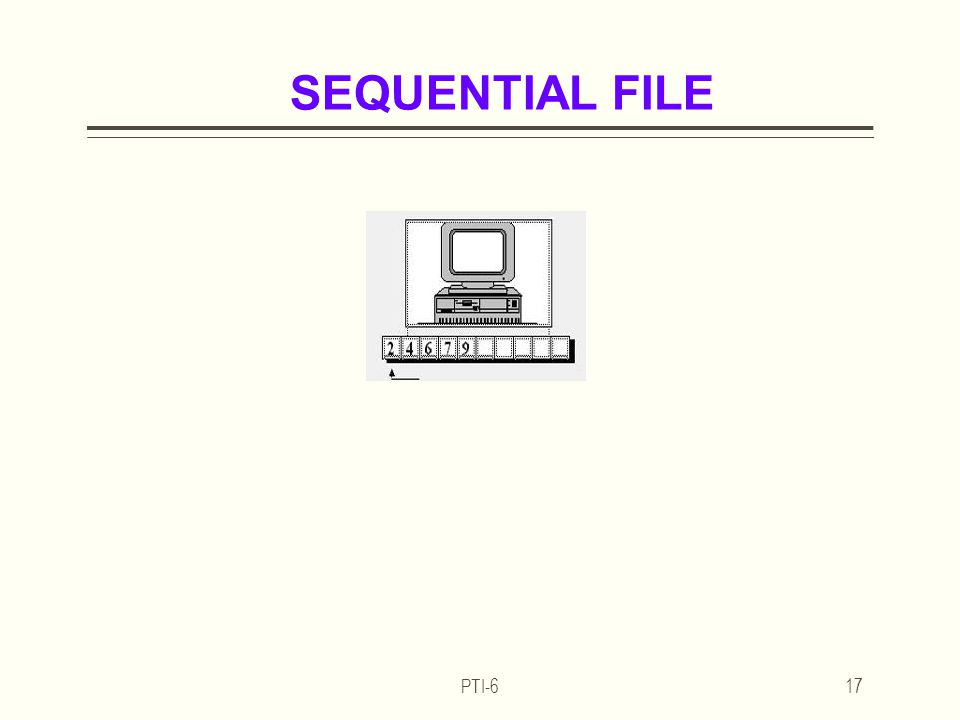 SEQUENTIAL FILE PTI-6