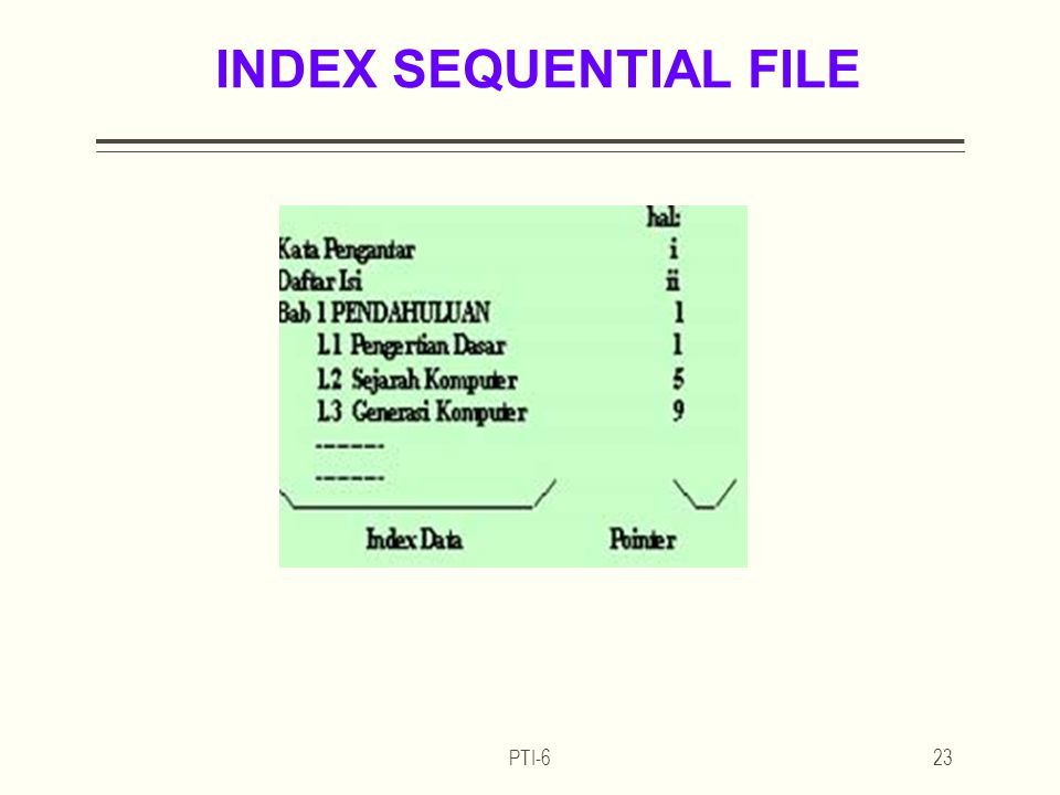INDEX SEQUENTIAL FILE PTI-6