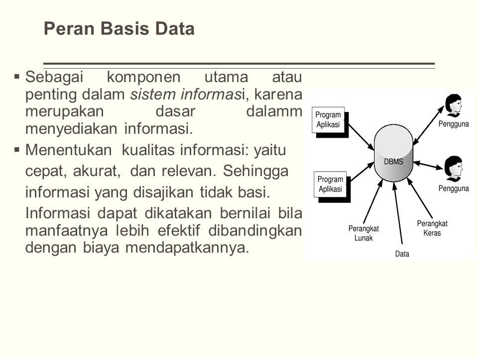 Peran Basis Data Sebagai komponen utama atau penting dalam sistem informasi, karena merupakan dasar dalamm menyediakan informasi.