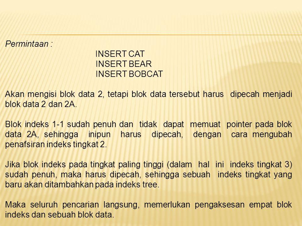 Permintaan : INSERT CAT. INSERT BEAR. INSERT BOBCAT.