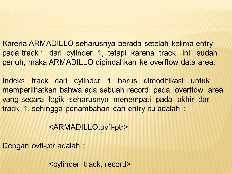Karena ARMADILLO seharusnya berada setelah kelima entry pada track 1 dari cylinder 1, tetapi karena track ini sudah penuh, maka ARMADILLO dipindahkan ke overflow data area.