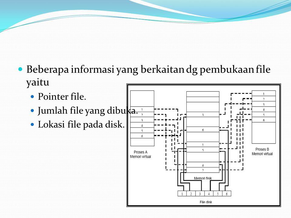 Beberapa informasi yang berkaitan dg pembukaan file yaitu
