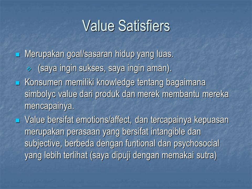 Value Satisfiers Merupakan goal/sasaran hidup yang luas.