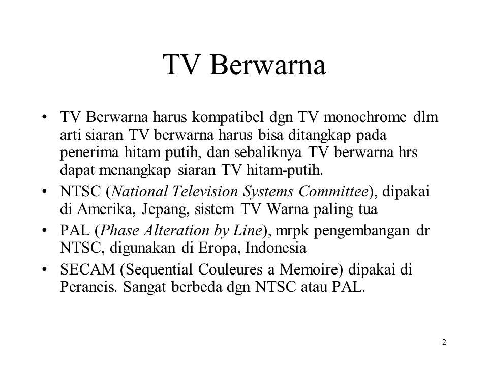 TV Berwarna