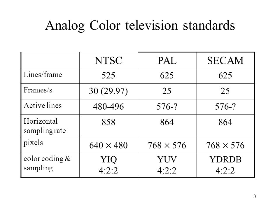 Analog Color television standards