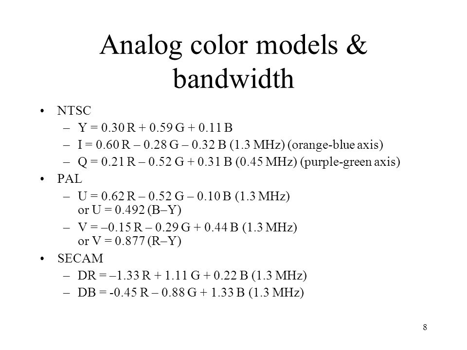 Analog color models & bandwidth