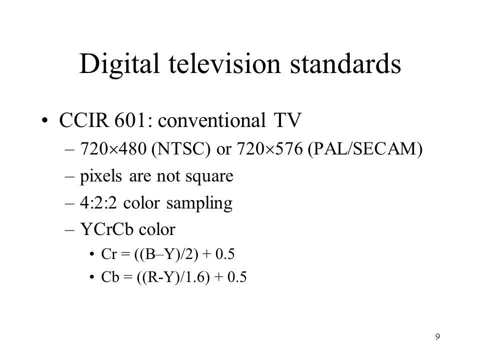 Digital television standards