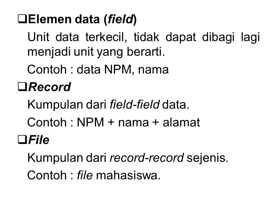 Elemen data (field) Unit data terkecil, tidak dapat dibagi lagi menjadi unit yang berarti. Contoh : data NPM, nama.