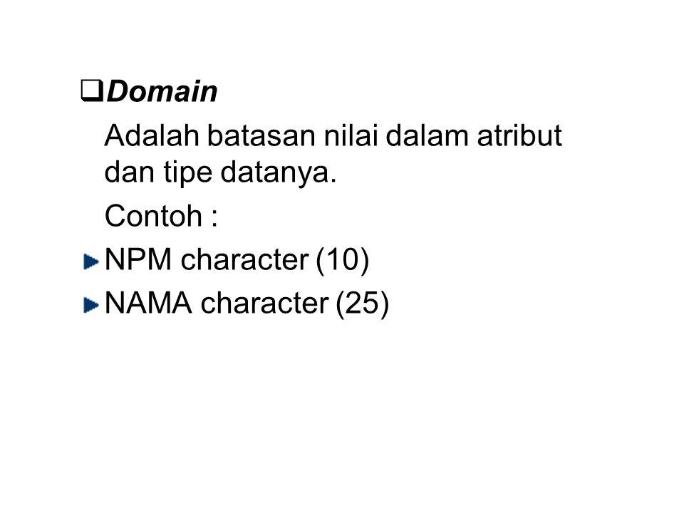 Domain Adalah batasan nilai dalam atribut dan tipe datanya.