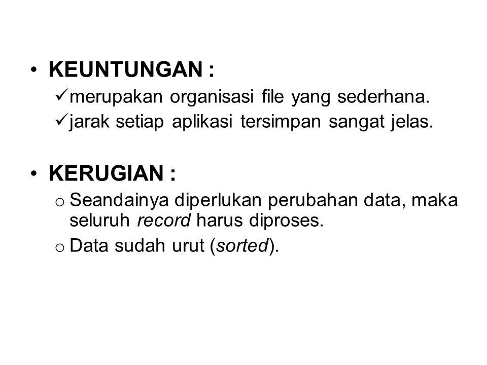 KEUNTUNGAN : KERUGIAN : merupakan organisasi file yang sederhana.