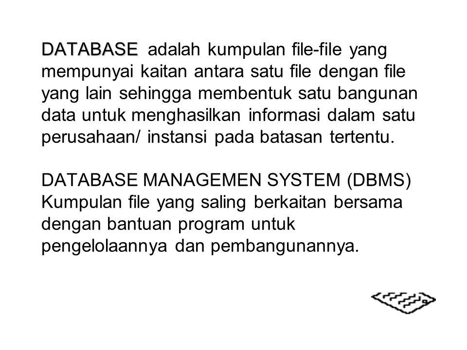 DATABASE adalah kumpulan file-file yang mempunyai kaitan antara satu file dengan file yang lain sehingga membentuk satu bangunan data untuk menghasilkan informasi dalam satu perusahaan/ instansi pada batasan tertentu.