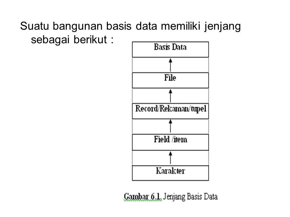 Suatu bangunan basis data memiliki jenjang sebagai berikut :
