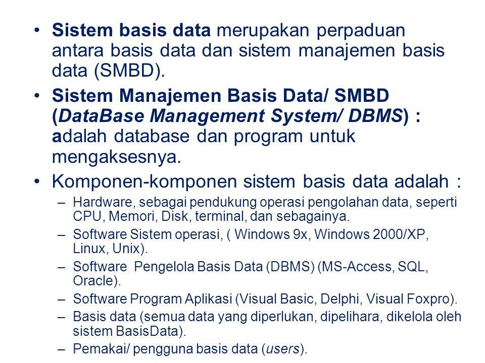 Komponen-komponen sistem basis data adalah :