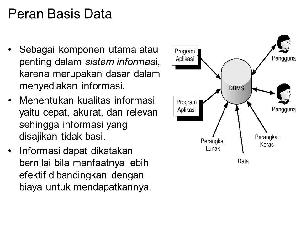 Peran Basis Data Sebagai komponen utama atau penting dalam sistem informasi, karena merupakan dasar dalam menyediakan informasi.