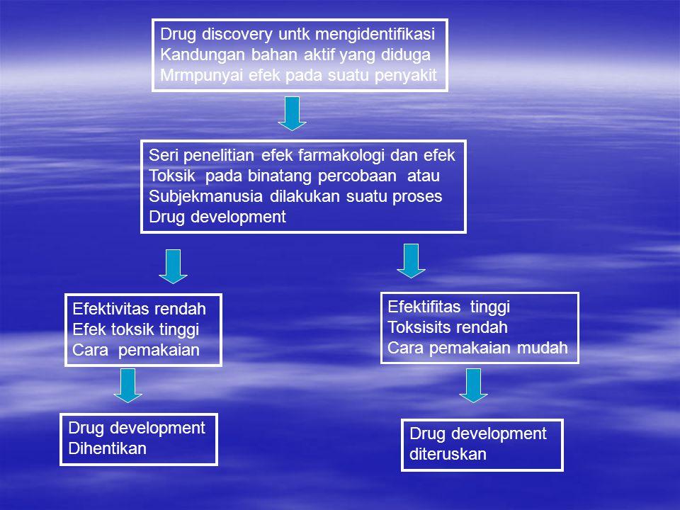 Drug discovery untk mengidentifikasi