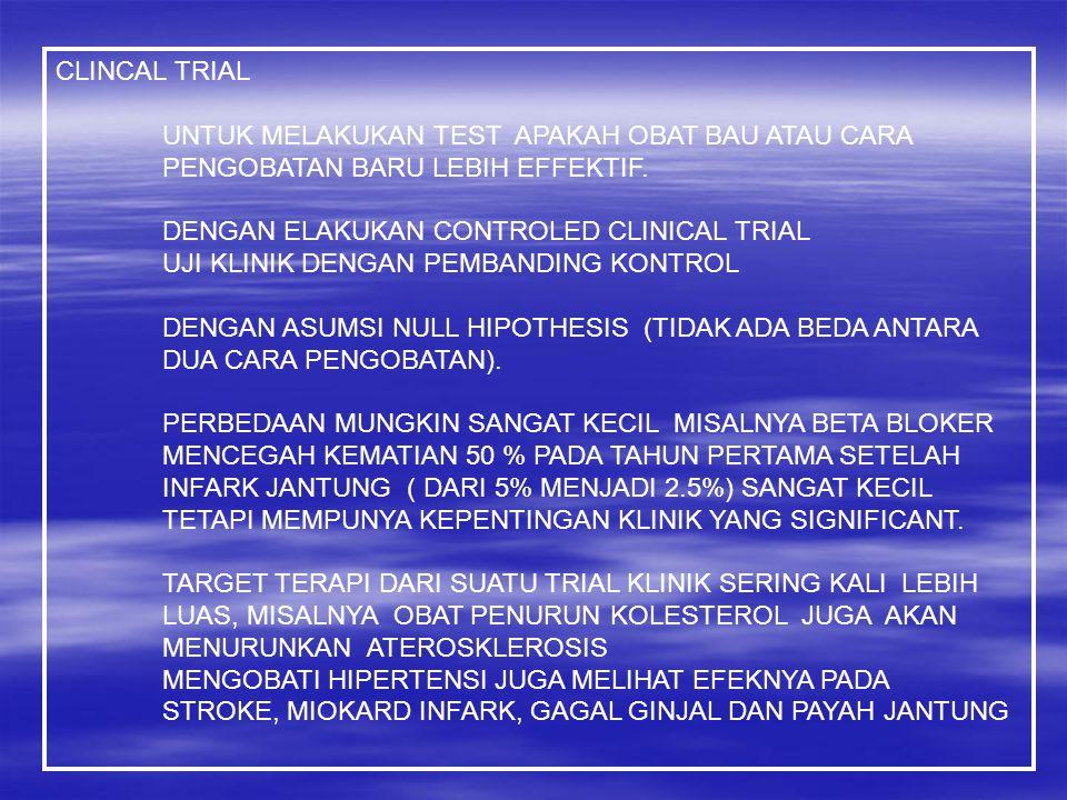 CLINCAL TRIAL UNTUK MELAKUKAN TEST APAKAH OBAT BAU ATAU CARA. PENGOBATAN BARU LEBIH EFFEKTIF. DENGAN ELAKUKAN CONTROLED CLINICAL TRIAL.