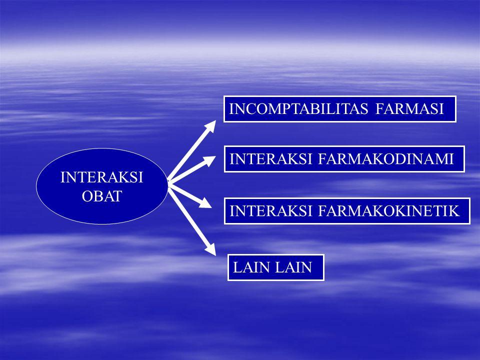 INCOMPTABILITAS FARMASI