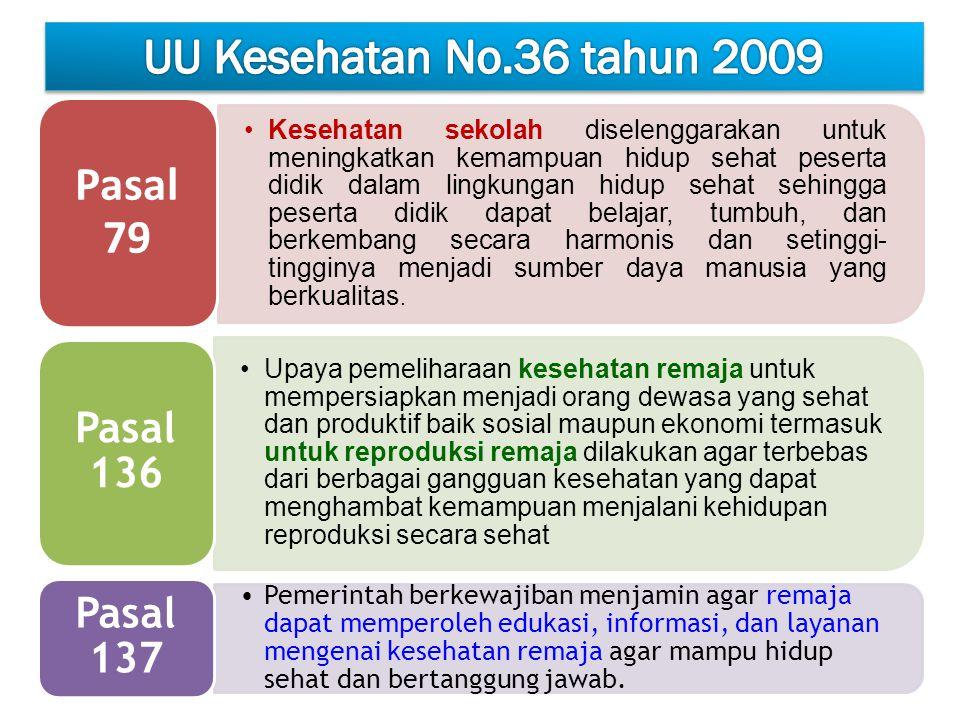 UU Kesehatan No.36 tahun 2009 Pasal 79 Pasal 136 Pasal 137