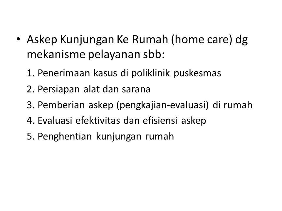 Askep Kunjungan Ke Rumah (home care) dg mekanisme pelayanan sbb:
