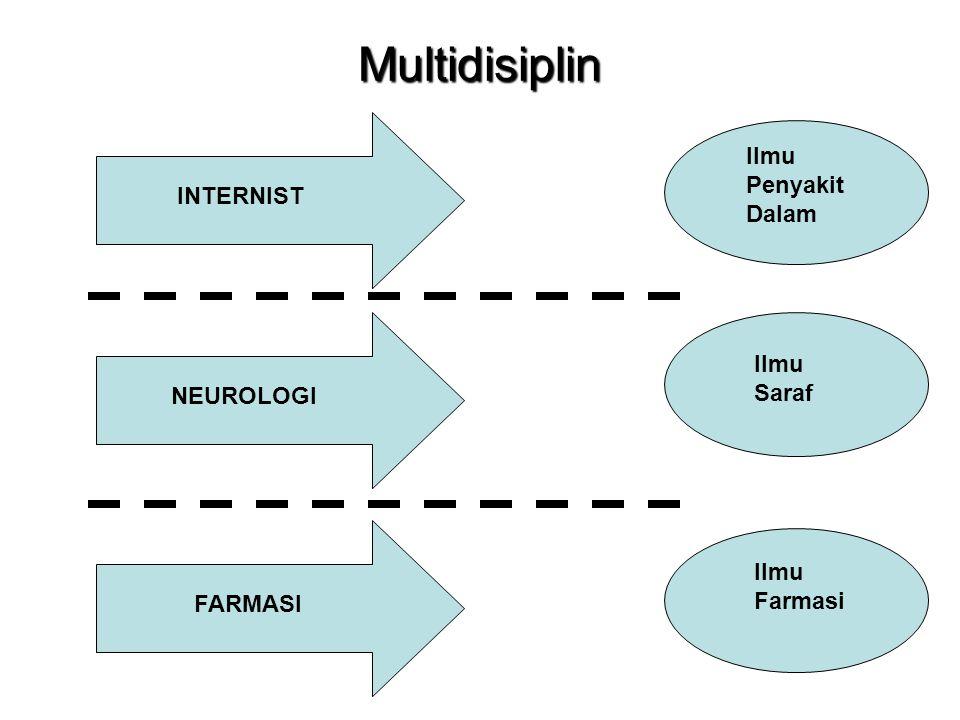 Multidisiplin Ilmu Penyakit Dalam INTERNIST Ilmu Saraf NEUROLOGI