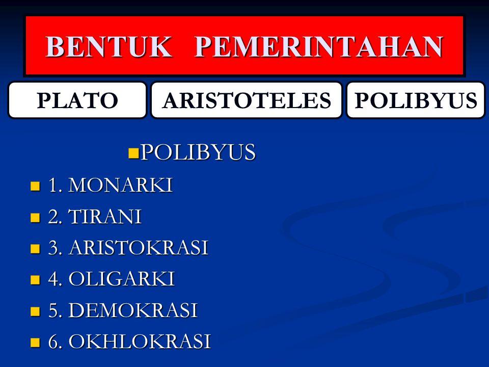 BENTUK PEMERINTAHAN PLATO ARISTOTELES POLIBYUS POLIBYUS 1. MONARKI