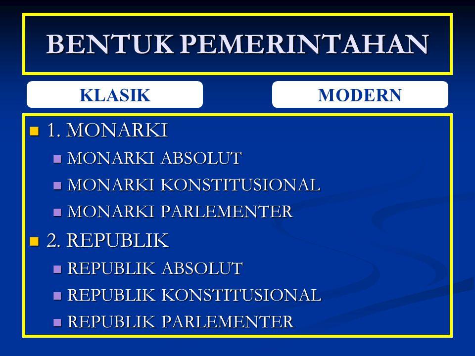 BENTUK PEMERINTAHAN 1. MONARKI 2. REPUBLIK KLASIK MODERN