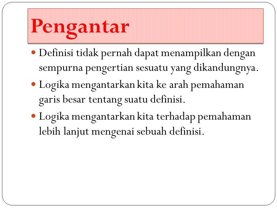 Pengantar Definisi tidak pernah dapat menampilkan dengan sempurna pengertian sesuatu yang dikandungnya.