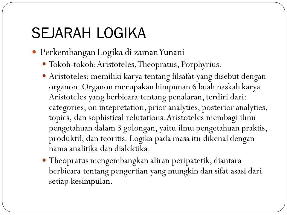SEJARAH LOGIKA Perkembangan Logika di zaman Yunani