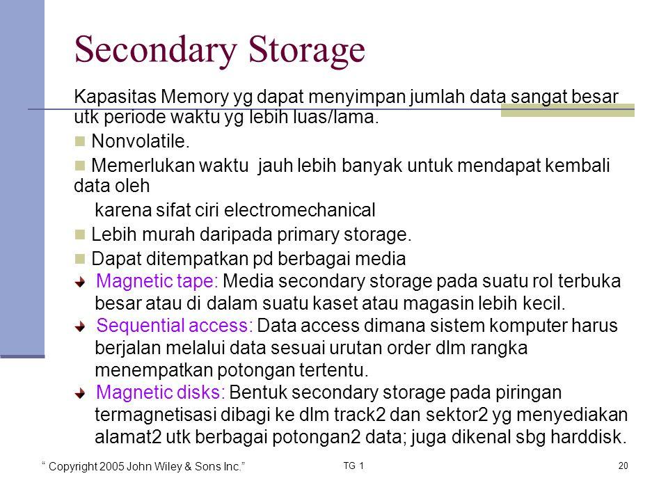 Secondary Storage Kapasitas Memory yg dapat menyimpan jumlah data sangat besar utk periode waktu yg lebih luas/lama.