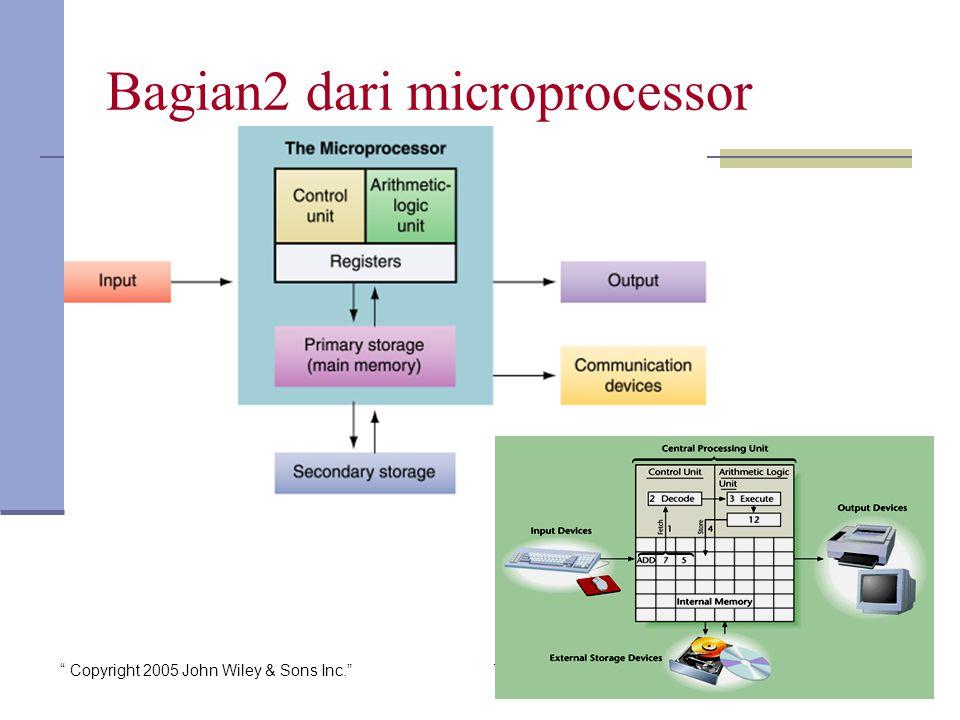 Bagian2 dari microprocessor