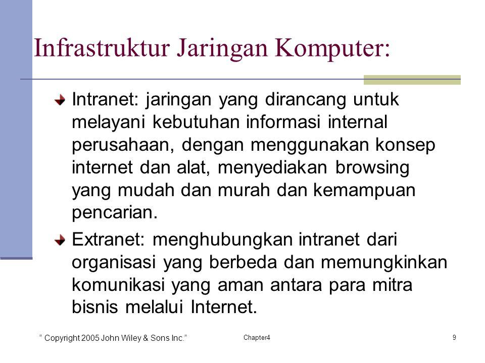 Infrastruktur Jaringan Komputer: