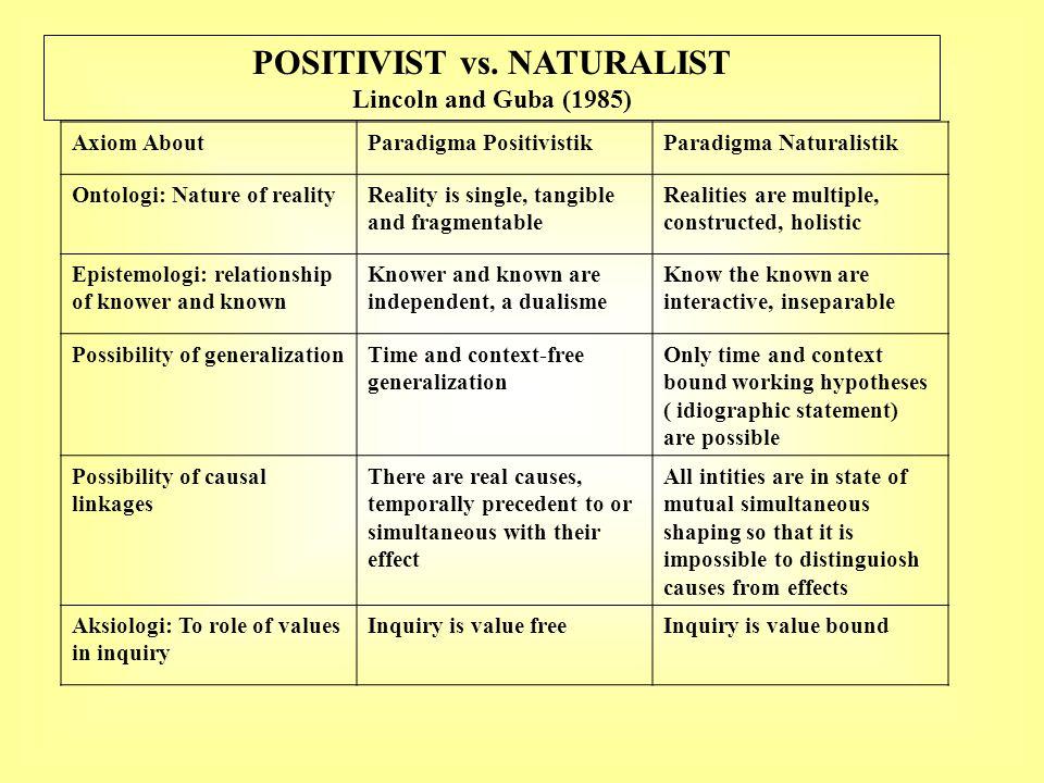 POSITIVIST vs. NATURALIST