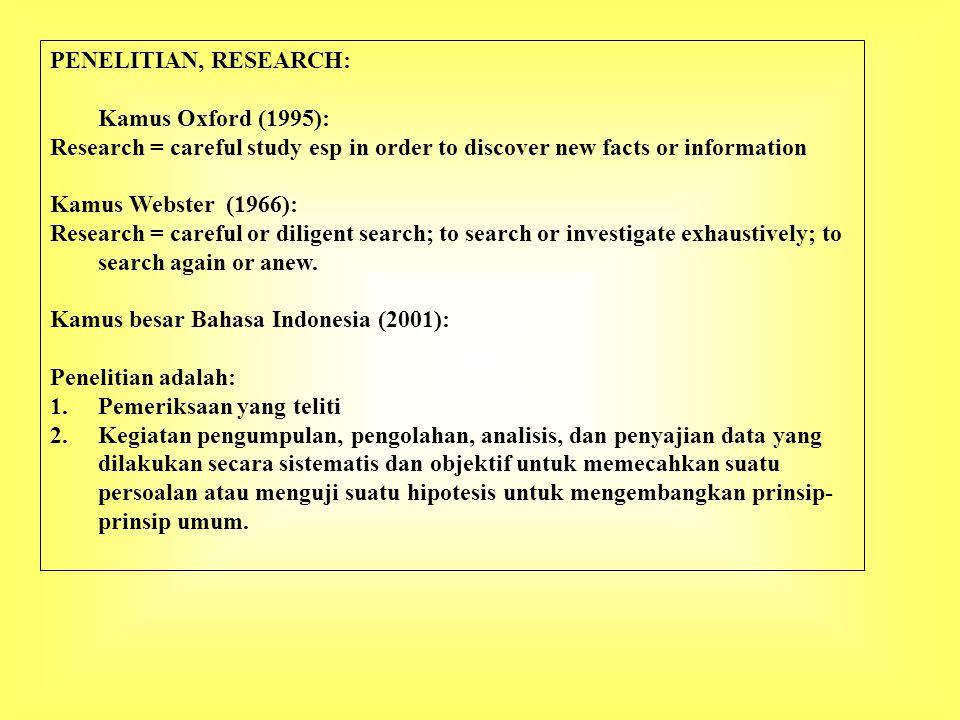 PENELITIAN, RESEARCH: Kamus Oxford (1995):