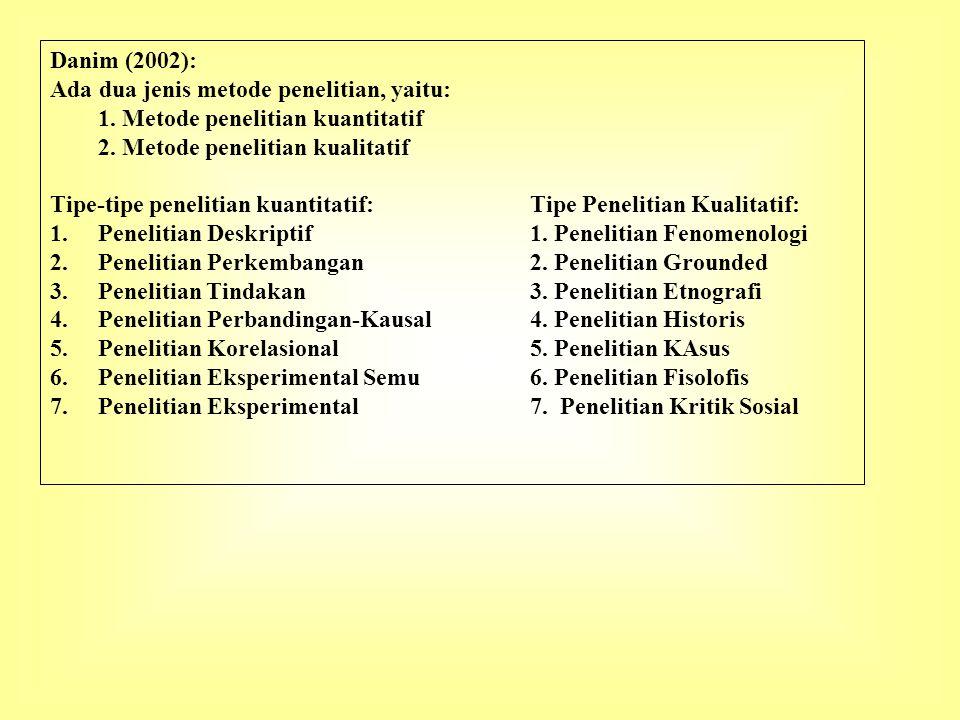 Danim (2002): Ada dua jenis metode penelitian, yaitu: 1. Metode penelitian kuantitatif. 2. Metode penelitian kualitatif.